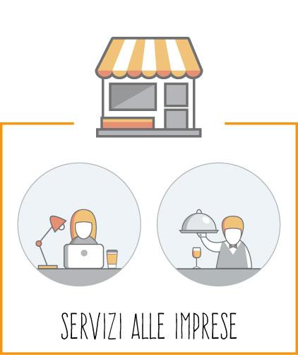 Servizi alle Imprese | Comunicazione aziendale: Grafica, Stampa, Web Design | PRINGO