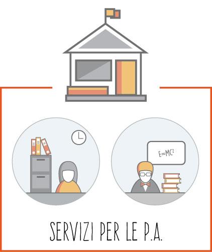 Servizi per la Pubblica Amministrazione | Comunicazione aziendale: Grafica, Stampa, Web Design | PRINGO