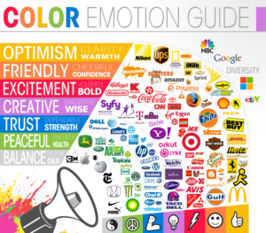colore nel marketing
