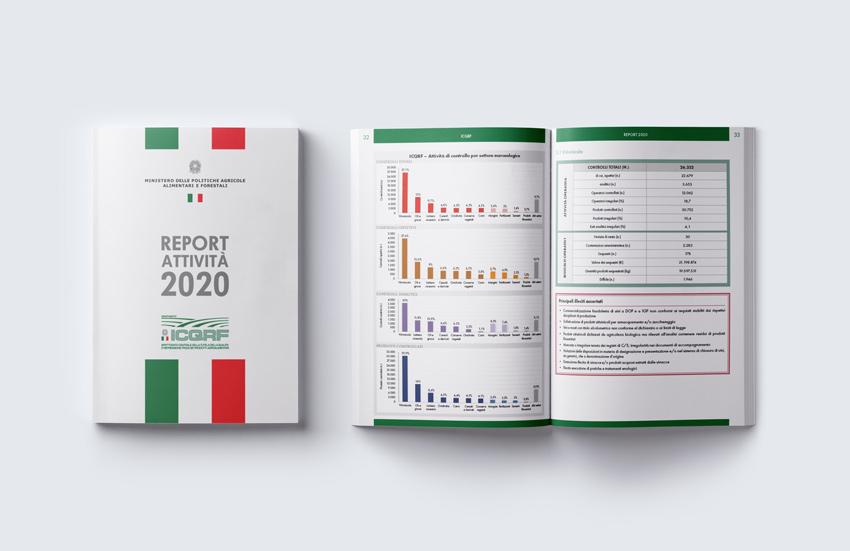 ICQRF report 2021